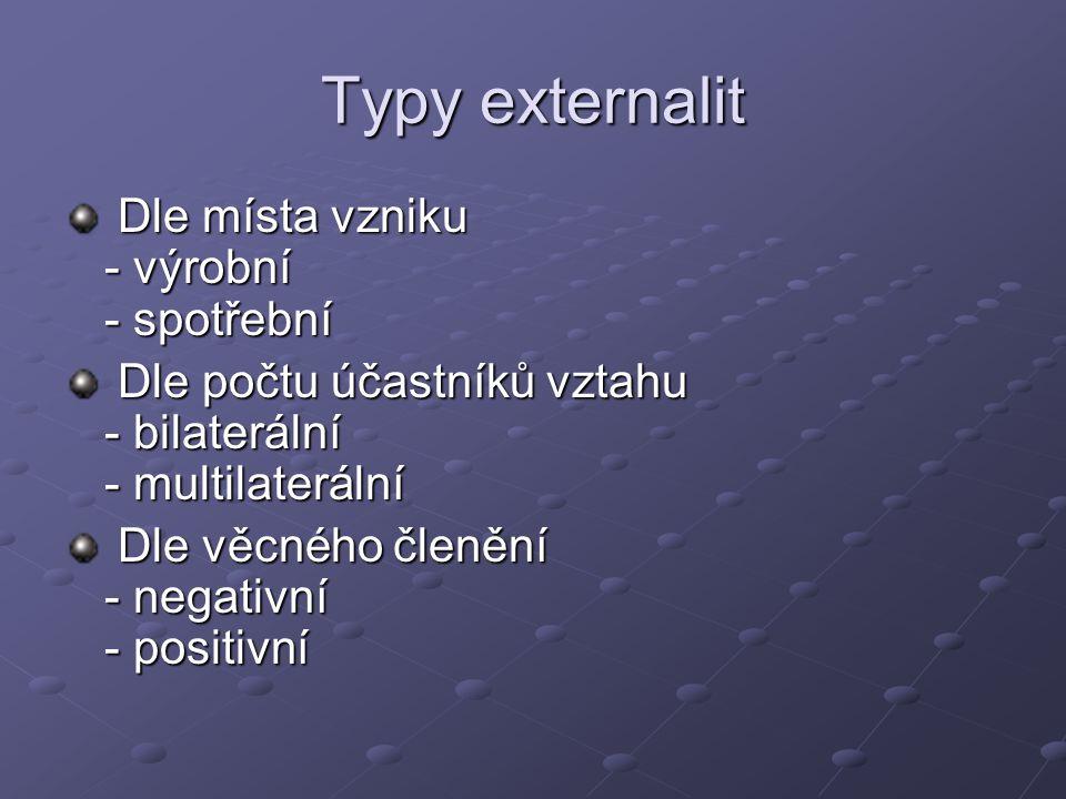 Typy externalit Dle místa vzniku - výrobní - spotřební Dle místa vzniku - výrobní - spotřební Dle počtu účastníků vztahu - bilaterální - multilateráln