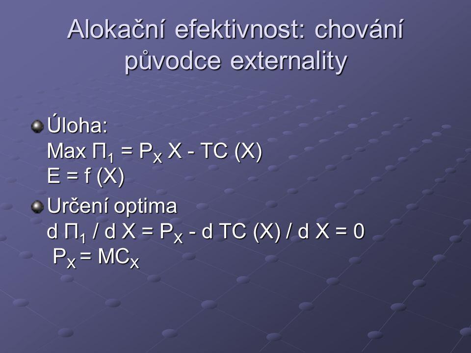 Alokační efektivnost: chování původce externality Úloha: Max Π 1 = P X X - TC (X) E = f (X) Určení optima d Π 1 / d X = P X - d TC (X) / d X = 0 P X =