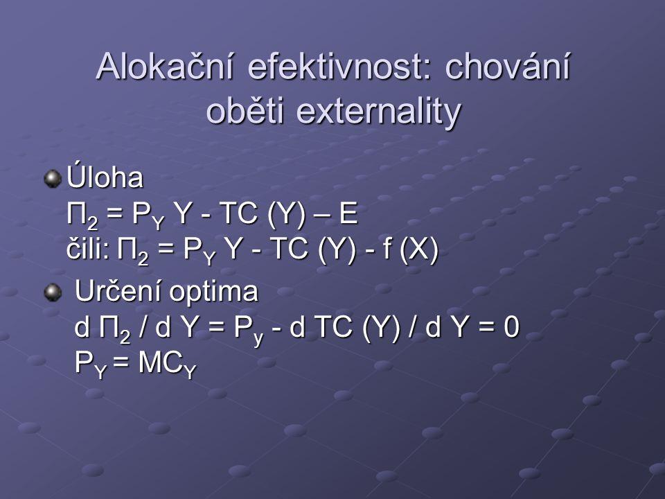 Alokační efektivnost: situace po spojení (internalizaci) firem Úloha Π = Π 1 + Π 2 Π = P X X + P Y Y - TC (X) - TC (Y) – E čili: Π = P X X + P Y Y - TC(X) - TC(Y) - f (X) Řešení: d Π / d Y = P y - d TC (Y) / d Y = 0 P Y = MC Y dΠ / dX = P X - dTC(X) / dX - df (X) / dX = 0 P X = MC X + EMC P X = SMC X