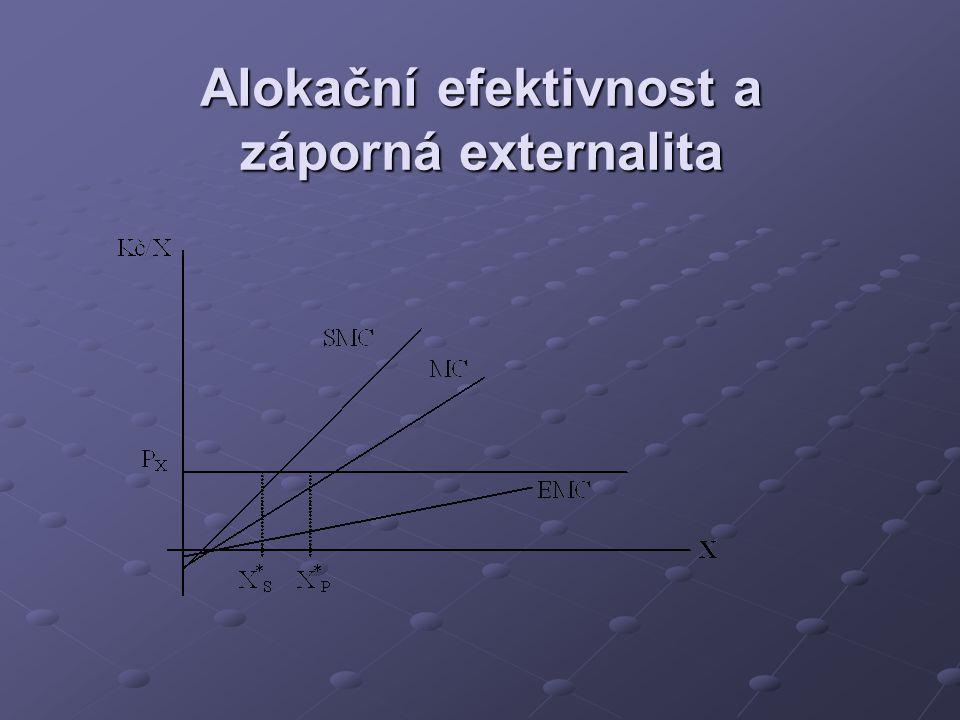 Trh externalitou: tržní rovnováha Podmínka rovnováhy: X 1 = X 2 čili: X 1 = X 2 = X* Dosadíme do podmínky rovnováhy: P E = P X - MC X* P E = EMC X* tj.: P X = MC X* + EMC X* P X = SMC X*