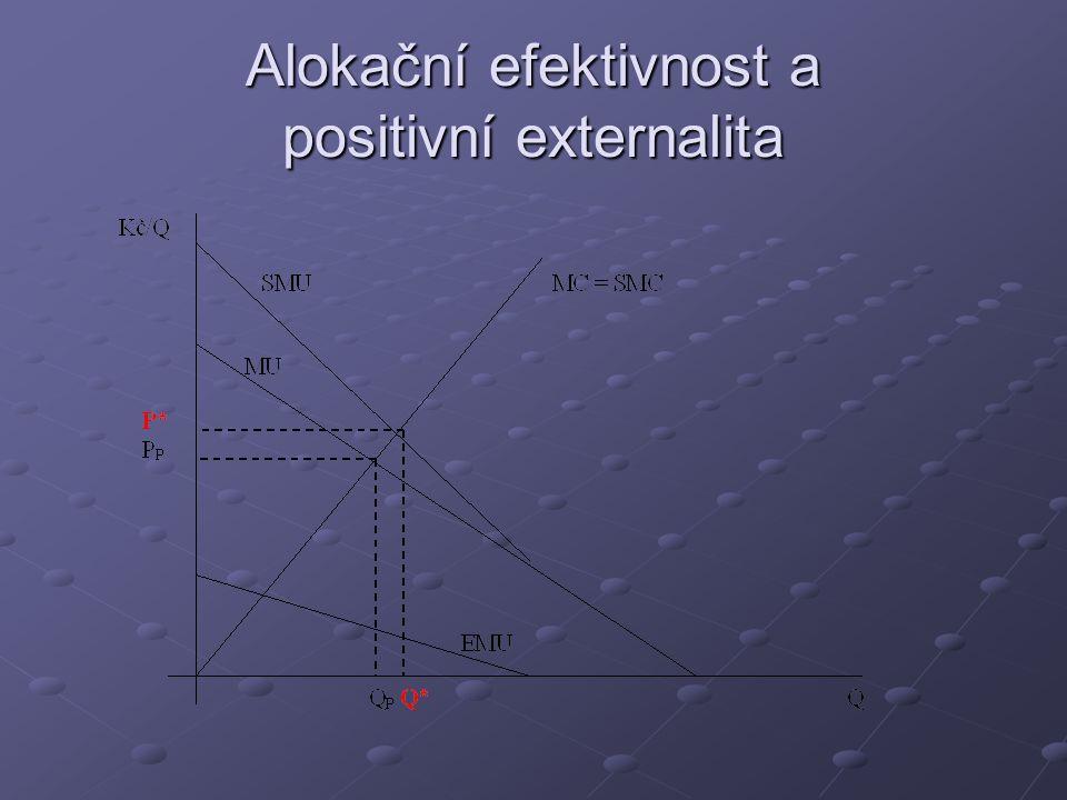 Alokační efektivnost a positivní externalita