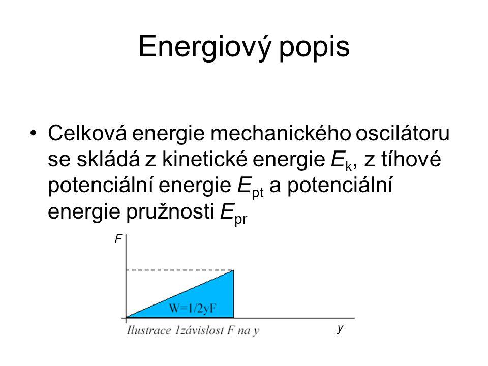 Energiový popis Celková energie mechanického oscilátoru se skládá z kinetické energie E k, z tíhové potenciální energie E pt a potenciální energie pružnosti E pr F y