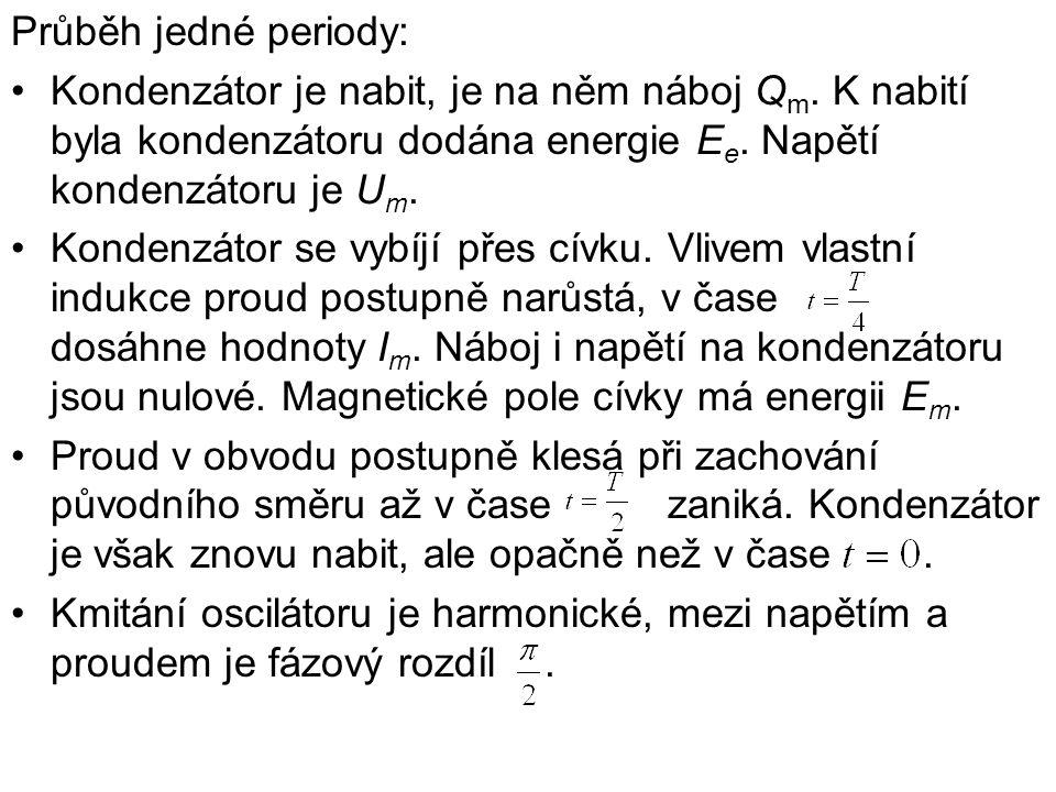 Průběh jedné periody: Kondenzátor je nabit, je na něm náboj Q m.