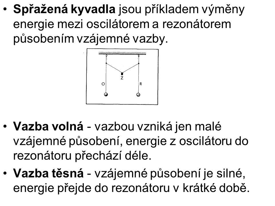Spřažená kyvadla jsou příkladem výměny energie mezi oscilátorem a rezonátorem působením vzájemné vazby.