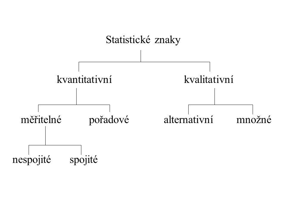 Statistické znaky kvantitativníkvalitativní měřitelné pořadové alternativní množné nespojitéspojité