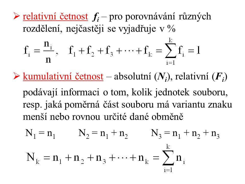  relativní četnost f i – pro porovnávání různých rozdělení, nejčastěji se vyjadřuje v %  kumulativní četnost – absolutní (N i ), relativní (F i ) podávají informaci o tom, kolik jednotek souboru, resp.
