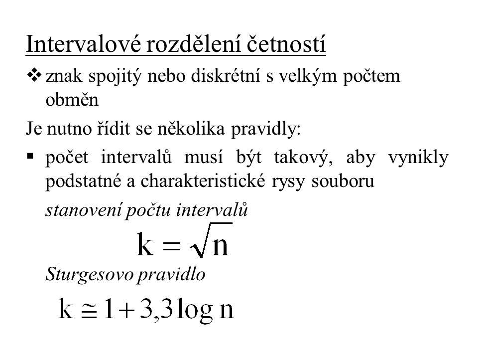 Intervalové rozdělení četností  znak spojitý nebo diskrétní s velkým počtem obměn Je nutno řídit se několika pravidly:  počet intervalů musí být takový, aby vynikly podstatné a charakteristické rysy souboru stanovení počtu intervalů Sturgesovo pravidlo