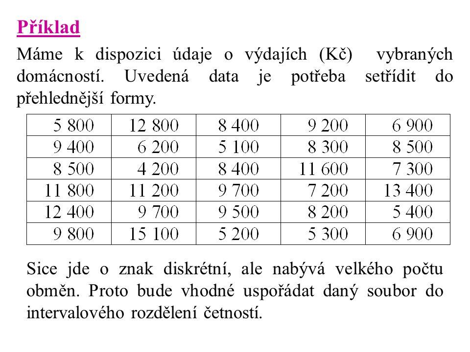 Příklad Máme k dispozici údaje o výdajích (Kč) vybraných domácností.
