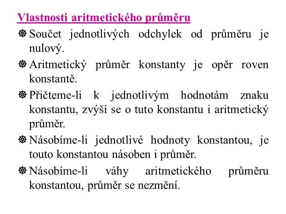 Vlastnosti aritmetického průměru  Součet jednotlivých odchylek od průměru je nulový.