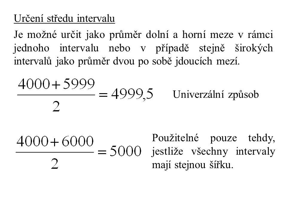 Určení středu intervalu Je možné určit jako průměr dolní a horní meze v rámci jednoho intervalu nebo v případě stejně širokých intervalů jako průměr dvou po sobě jdoucích mezí.