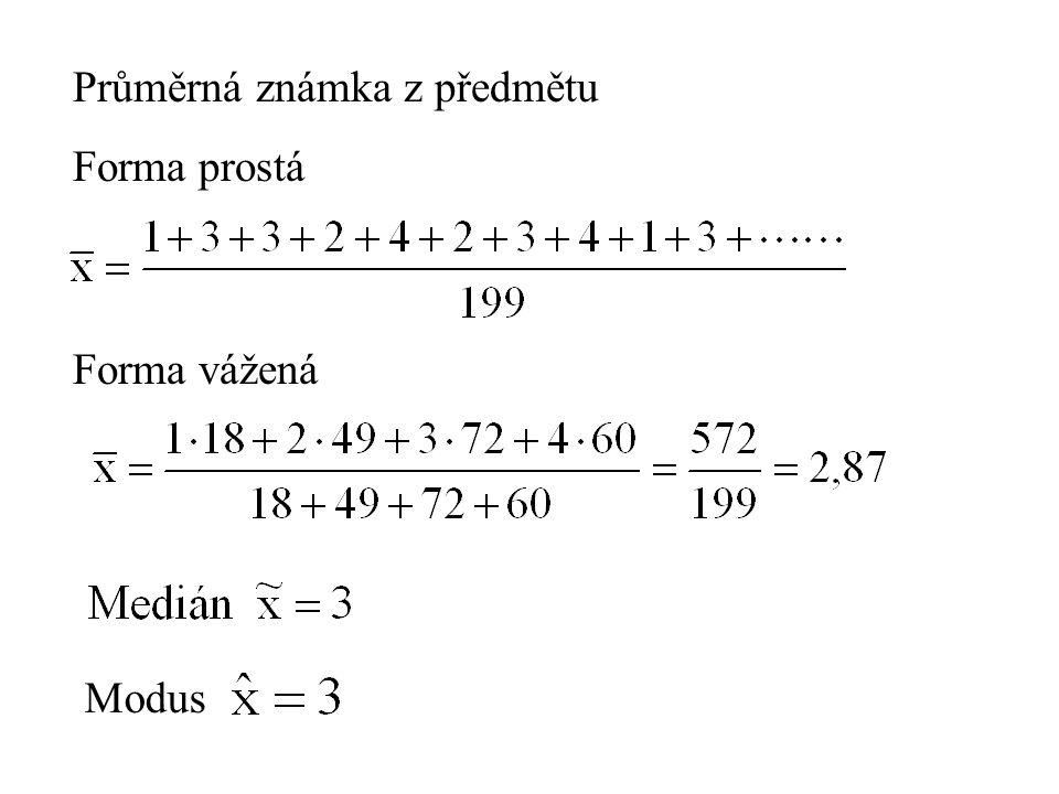 Průměrná známka z předmětu Forma prostá Forma vážená Modus