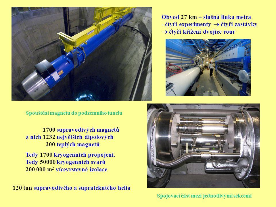 1700 supravodivých magnetů z nich 1232 největších dipolových 200 teplých magnetů Tedy 1700 kryogenních propojení.