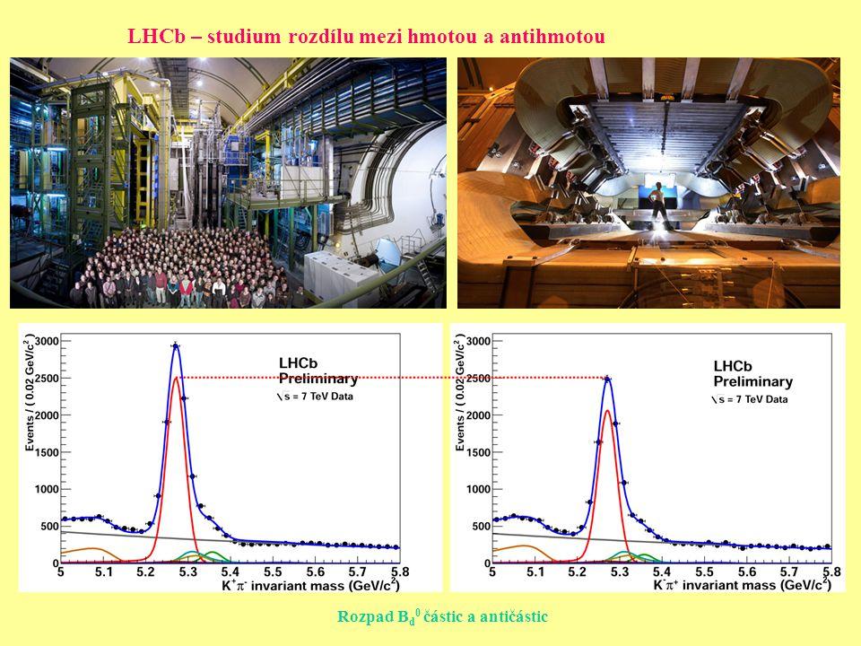 LHCb – studium rozdílu mezi hmotou a antihmotou Rozpad B d 0 částic a antičástic