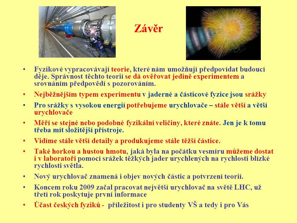 Závěr Fyzikové vypracovávají teorie, které nám umožňují předpovídat budoucí děje.