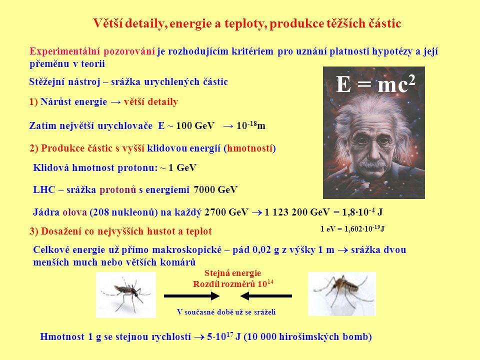 Experimentální pozorování je rozhodujícím kritériem pro uznání platnosti hypotézy a její přeměnu v teorii Větší detaily, energie a teploty, produkce těžších částic Stěžejní nástroj – srážka urychlených částic 1) Nárůst energie → větší detaily Zatím největší urychlovače E ~ 100 GeV → 10 -18 m 2) Produkce částic s vyšší klidovou energií (hmotností) Celkové energie už přímo makroskopické – pád 0,02 g z výšky 1 m  srážka dvou menších much nebo větších komárů Klidová hmotnost protonu: ~ 1 GeV LHC – srážka protonů s energiemi 7000 GeV Jádra olova (208 nukleonů) na každý 2700 GeV  1 123 200 GeV = 1,8∙10 -4 J Hmotnost 1 g se stejnou rychlostí  5  10 17 J (10 000 hirošimských bomb) Stejná energie Rozdíl rozměrů 10 14 V současné době už se sráželi 1 eV = 1,602∙10 -19 J E = mc 2 3) Dosažení co nejvyšších hustot a teplot