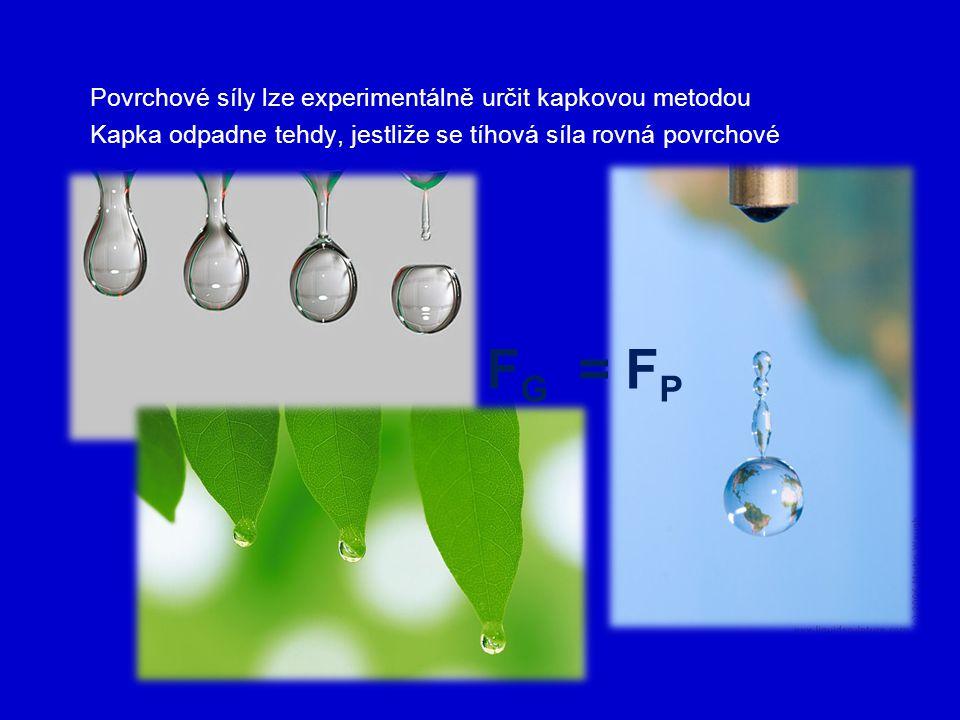 Povrchové síly lze experimentálně určit kapkovou metodou Kapka odpadne tehdy, jestliže se tíhová síla rovná povrchové F G = F P