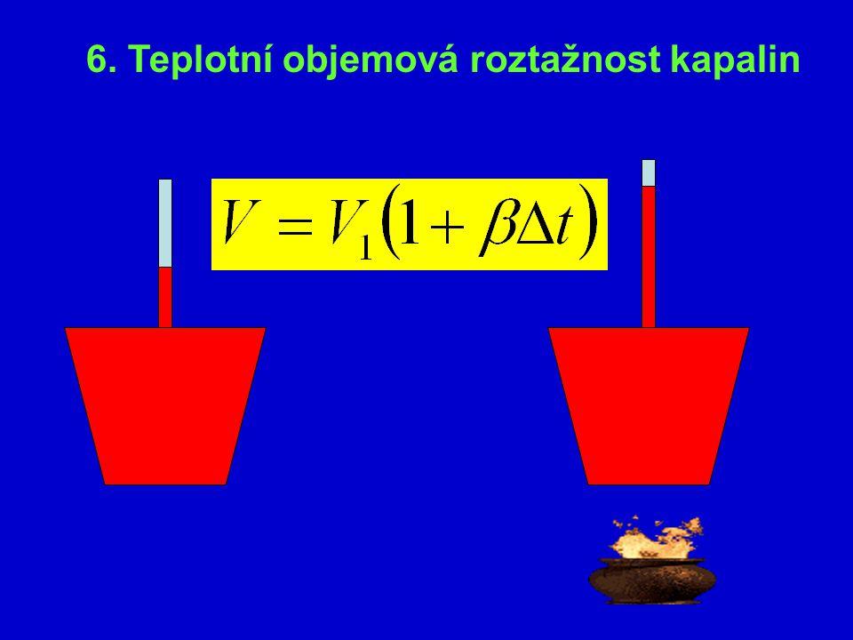 Úloha: Jaký je vnitřní průměr kapiláry, jestliže v ní vystoupila voda 2 cm nad volnou hladinu vody v širší nádobě.