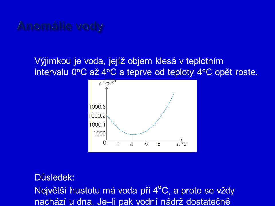 Hustota kapalin Anomálie vody Voda od 0 0 C do 3,98 0 C svůj objem zmenšuje, teprve od 4 0 C se chová jako ostatní kapaliny.
