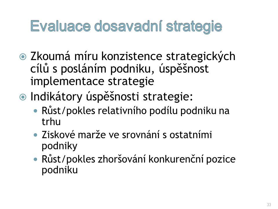 33  Zkoumá míru konzistence strategických cílů s posláním podniku, úspěšnost implementace strategie  Indikátory úspěšnosti strategie: Růst/pokles re