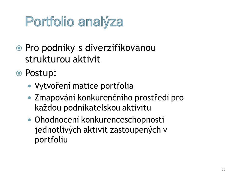 36  Pro podniky s diverzifikovanou strukturou aktivit  Postup: Vytvoření matice portfolia Zmapování konkurenčního prostředí pro každou podnikatelsko