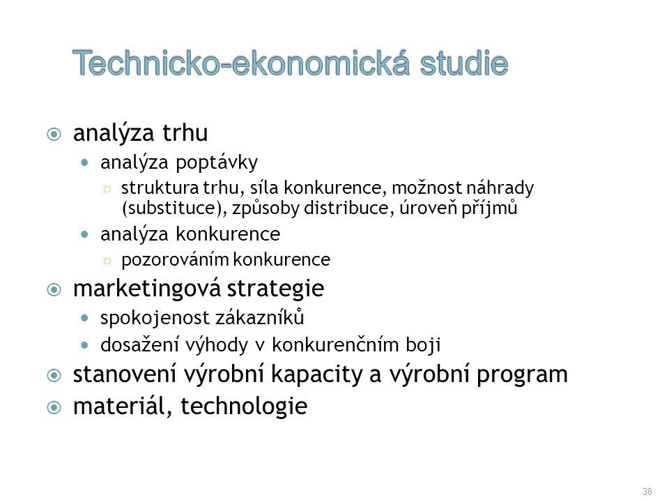 38  analýza trhu analýza poptávky ○ struktura trhu, síla konkurence, možnost náhrady (substituce), způsoby distribuce, úroveň příjmů analýza konkuren
