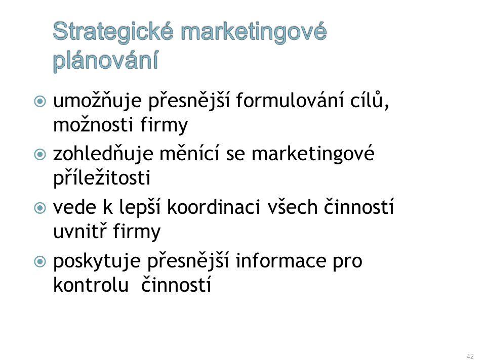 42  umožňuje přesnější formulování cílů, možnosti firmy  zohledňuje měnící se marketingové příležitosti  vede k lepší koordinaci všech činností uvn