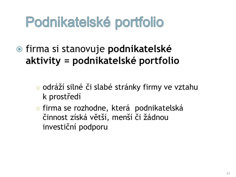 43  firma si stanovuje podnikatelské aktivity = podnikatelské portfolio ○ odráží silné či slabé stránky firmy ve vztahu k prostředí ○ firma se rozhod