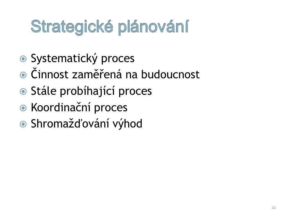 44  Systematický proces  Činnost zaměřená na budoucnost  Stále probíhající proces  Koordinační proces  Shromažďování výhod
