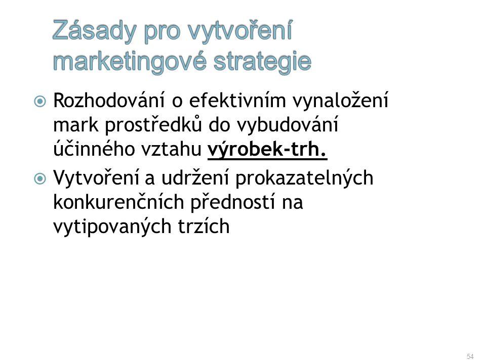 54  Rozhodování o efektivním vynaložení mark prostředků do vybudování účinného vztahu výrobek-trh.  Vytvoření a udržení prokazatelných konkurenčních