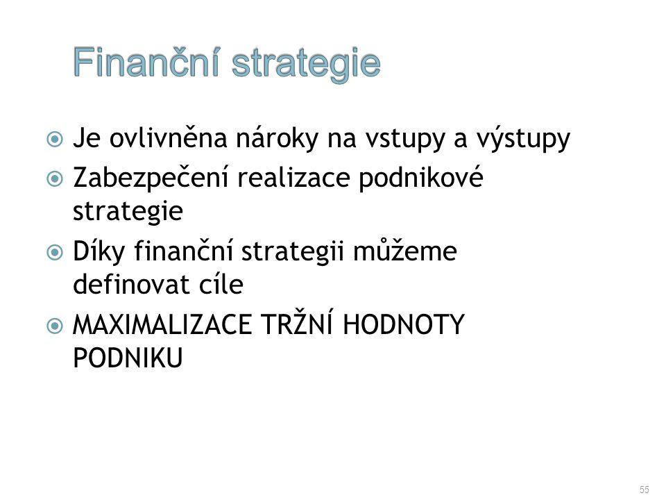 55  Je ovlivněna nároky na vstupy a výstupy  Zabezpečení realizace podnikové strategie  Díky finanční strategii můžeme definovat cíle  MAXIMALIZAC