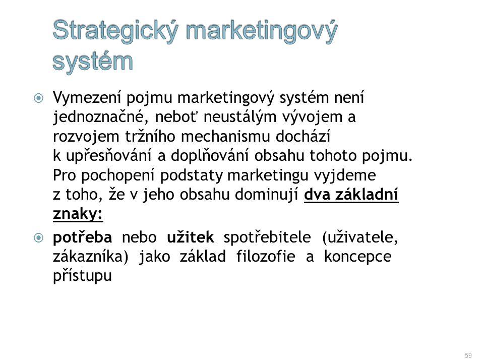 59  Vymezení pojmu marketingový systém není jednoznačné, neboť neustálým vývojem a rozvojem tržního mechanismu dochází k upřesňování a doplňování obs