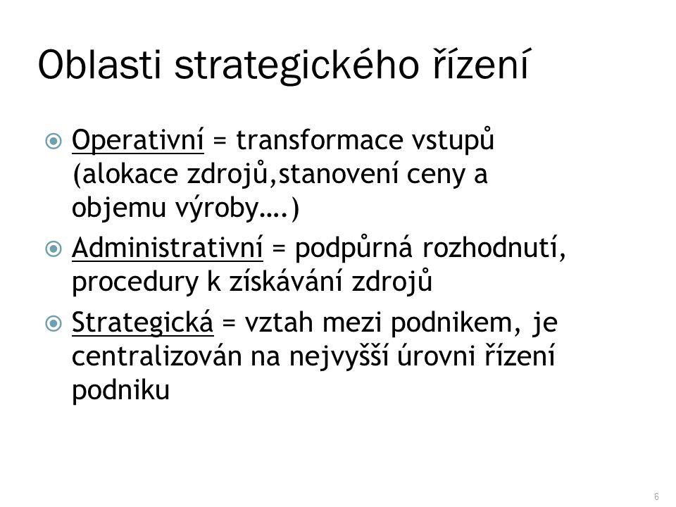 6 Oblasti strategického řízení  Operativní = transformace vstupů (alokace zdrojů,stanovení ceny a objemu výroby….)  Administrativní = podpůrná rozho