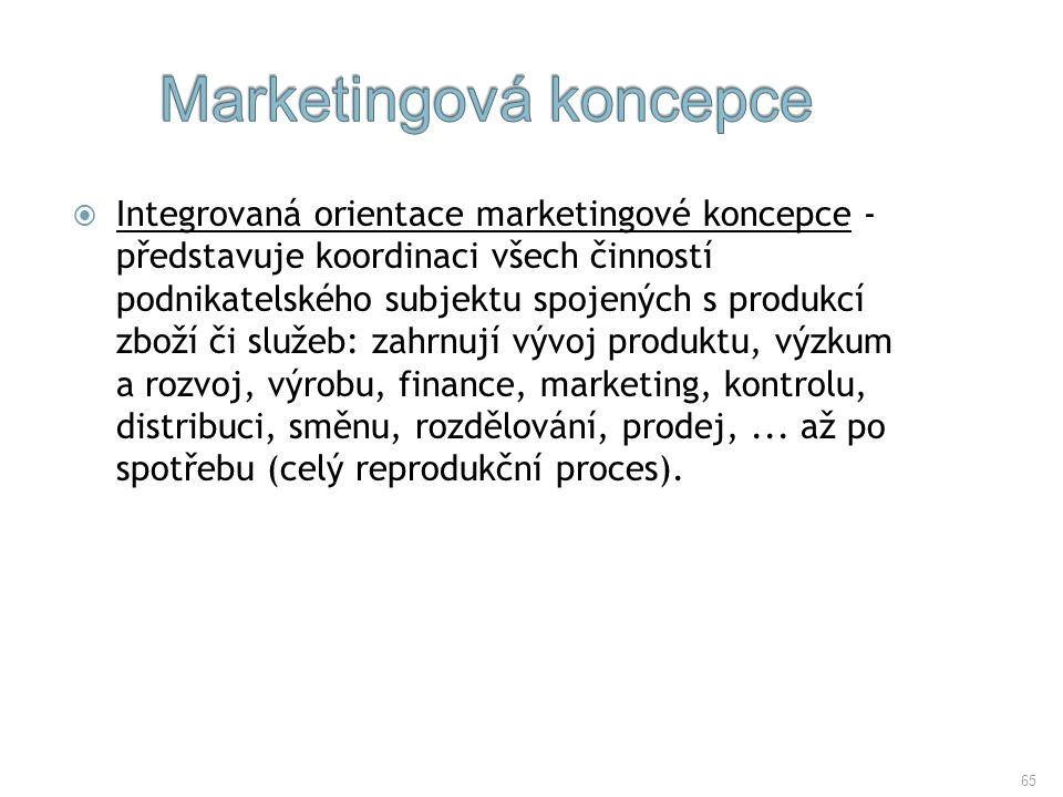 65  Integrovaná orientace marketingové koncepce - představuje koordinaci všech činností podnikatelského subjektu spojených s produkcí zboží či služeb