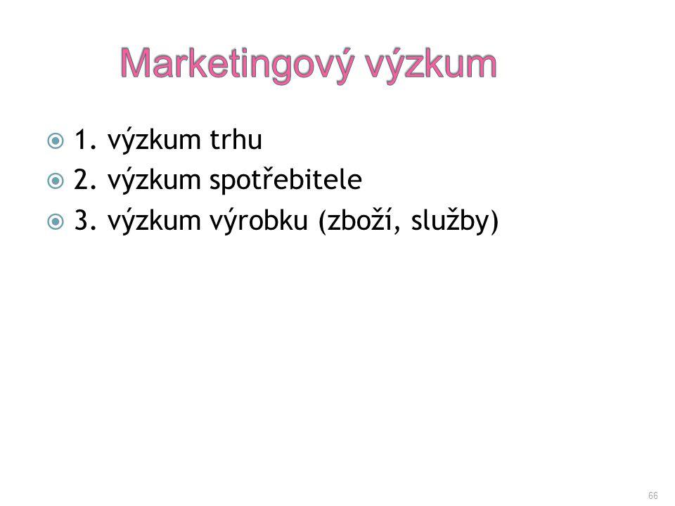 66  1. výzkum trhu  2. výzkum spotřebitele  3. výzkum výrobku (zboží, služby)