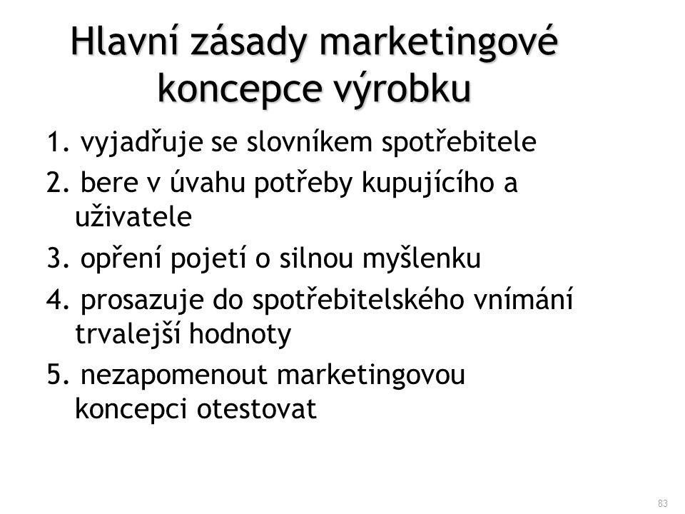 83 Hlavní zásady marketingové koncepce výrobku 1. vyjadřuje se slovníkem spotřebitele 2. bere v úvahu potřeby kupujícího a uživatele 3. opření pojetí