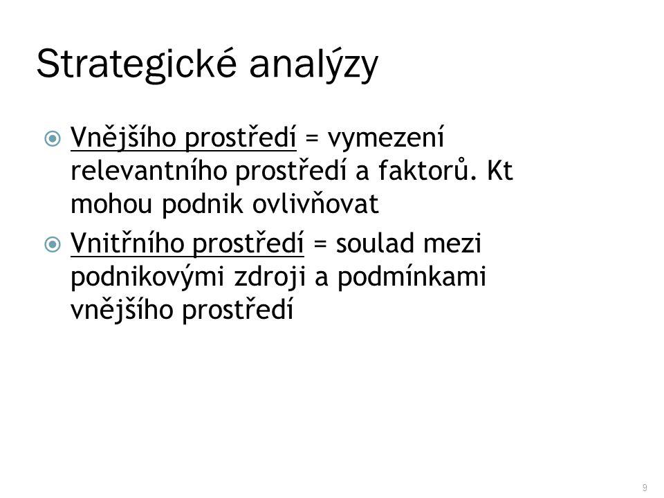 9 Strategické analýzy  Vnějšího prostředí = vymezení relevantního prostředí a faktorů. Kt mohou podnik ovlivňovat  Vnitřního prostředí = soulad mezi