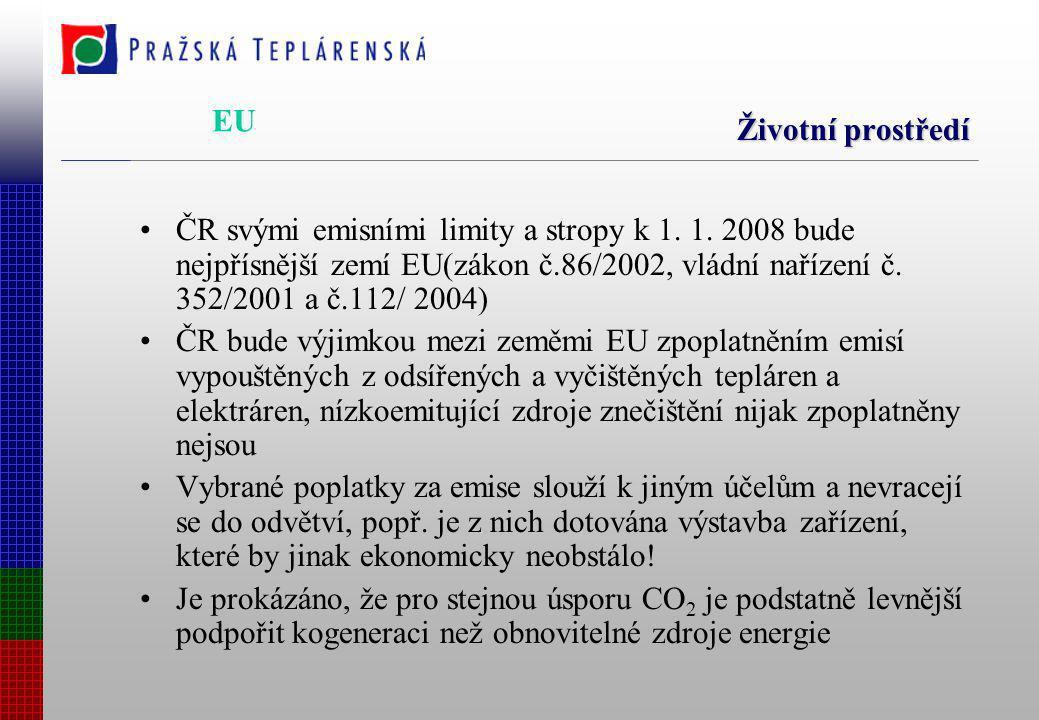 Životní prostředí ČR svými emisními limity a stropy k 1. 1. 2008 bude nejpřísnější zemí EU(zákon č.86/2002, vládní nařízení č. 352/2001 a č.112/ 2004)