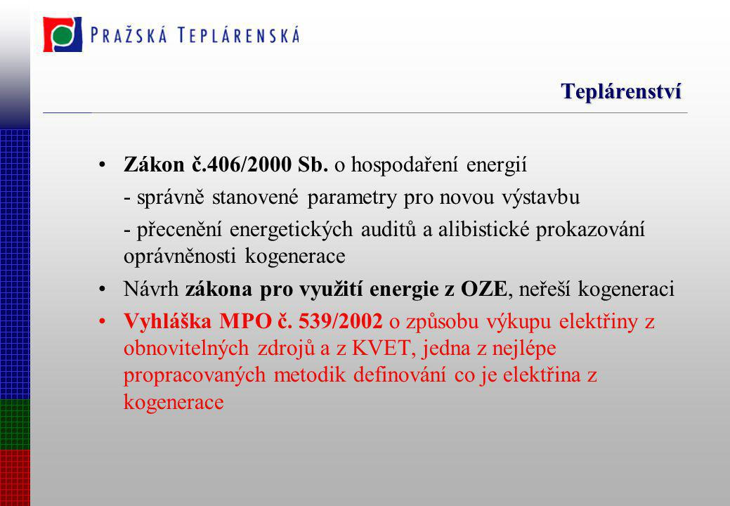 Teplárenství Zákon č.406/2000 Sb. o hospodaření energií - správně stanovené parametry pro novou výstavbu - přecenění energetických auditů a alibistick