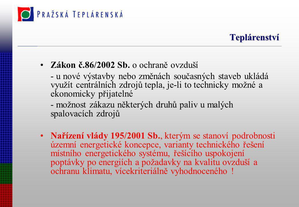 Ocenění kogenerační elektřiny v ČR (Kč/ MWh) Studie EGÚ 2002200320042005 Do 1 MW1130 113011301130 1 až 5 MW113011301130cena silové el.