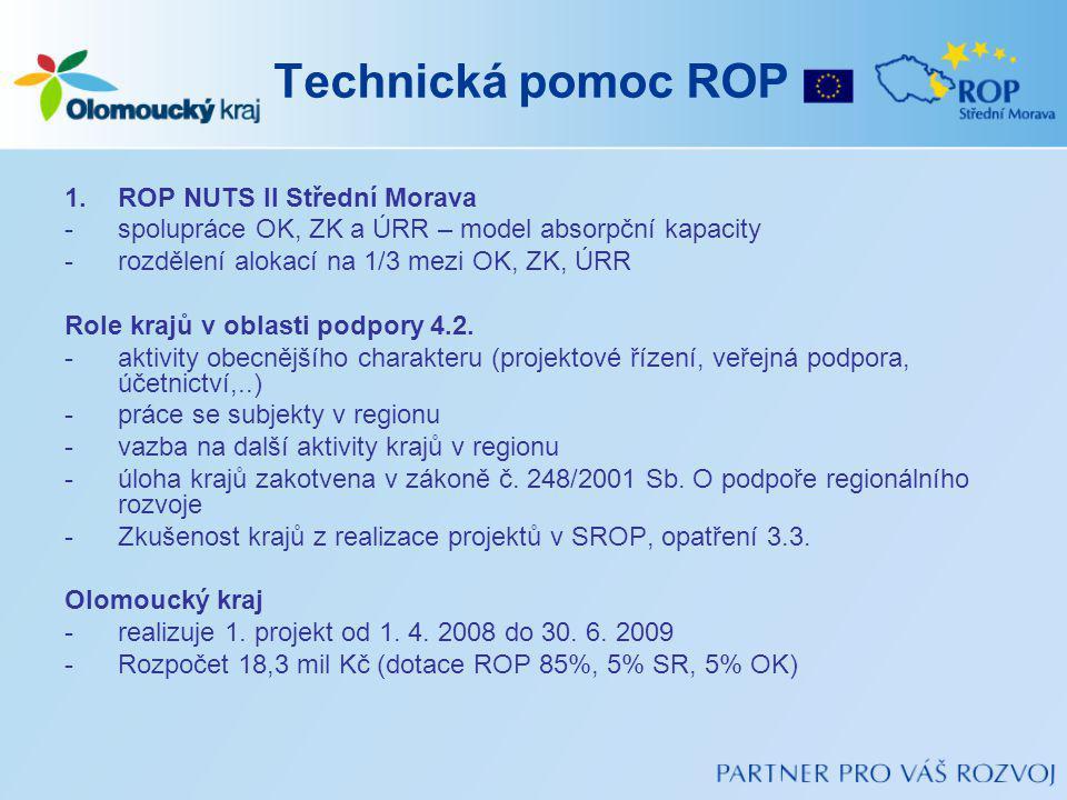 Technická pomoc ROP 1.ROP NUTS II Střední Morava -spolupráce OK, ZK a ÚRR – model absorpční kapacity -rozdělení alokací na 1/3 mezi OK, ZK, ÚRR Role krajů v oblasti podpory 4.2.