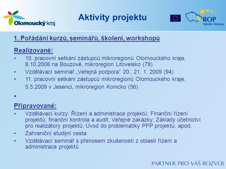 Aktivity projektu 1. Pořádání kurzů, seminářů, školení, workshopů Realizované: 10.