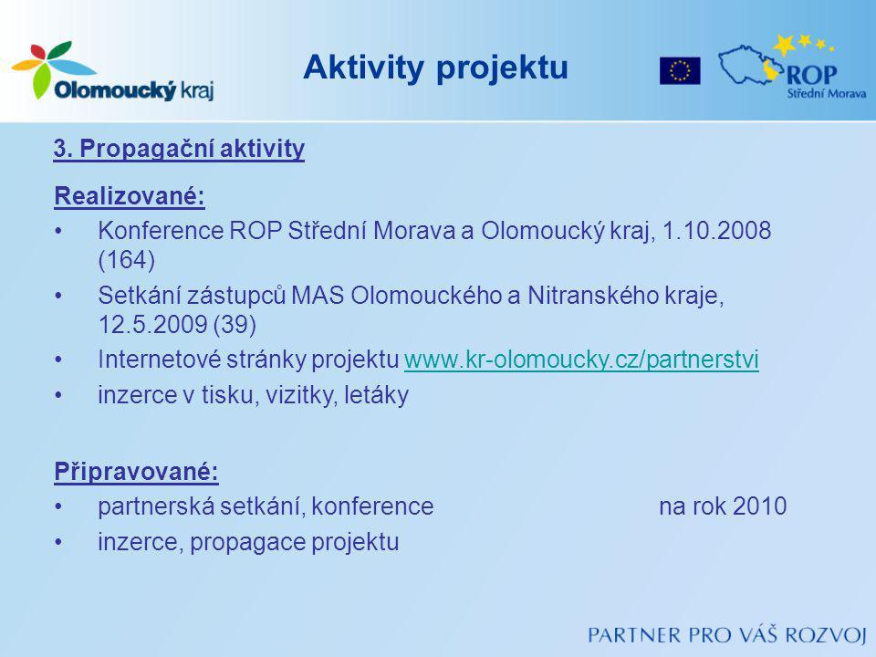 Aktivity projektu 3.