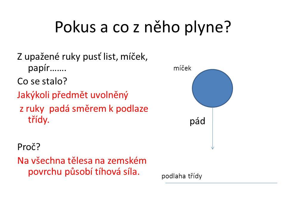 Použité materiály http://wiki.sps-pi.com/images/9/93/Tihovasila.gif http://cs.wikipedia.org/wiki/Troj%C3%BAheln%C3%ADk http://cs.wikipedia.org/wiki/Rovnostrann%C3%BD_troj%C3%BAheln%C3%ADk http://fyzmatik.pise.cz/102012/ http://fyzmatik.pise.cz/174372-pokus-s-tezistem.html http://obrazky.cz/detail?q=t%C4%9B%C5%BEi%C5%A1t%C4%9B&offset=1&limit=20&bUrlPar=filter%3D1&resNum=1&ref=http%3A//www.seznam.c z/&resID=RPYrKAGEIgm0Z2ySHklVBtU5- da7dQWVN9PMoJub2pU&imgURL=http%3A//www.didaktik.cz/images/fyzika/ostatni/teziste_xl.jpg&pageURL=http%3A//www.didaktik.cz/fyzik a/ostatni/teziste_xl.htm&imgX=360&imgY=375&imgSize=42&thURL=http%3A//media4.picsearch.com/is%3FRPYrKAGEIgm0Z2ySHklVBtU5- da7dQWVN9PMoJub2pU&thX=123&thY=128&qNoSite=t%C4%9B%C5%BEi%C5%A1t%C4%9B&siteWWW=&sId=6mN19ug0wZp1bFKmogjE9B%C5%BEi%C5%A1t%C4%9B&siteWWW=&sId=6mN19ug0wZp1bFKmogjE http://obrazky.cz/detail?q=t%C4%9B%C5%BEi%C5%A1t%C4%9B&offset=1&limit=20&bUrlPar=filter%3D1&resNum=8&ref=http%3A//www.seznam.c z/&resID=QBSJeSDoCiyIIopYEbR6- FlJ927i26Kg7Dr8YLlvfBA&imgURL=http%3A//fyzweb.cuni.cz/piskac/pokusy/deska_teziste/deska_teziste3.jpg&pageURL=http%3A//fyzweb.cuni.