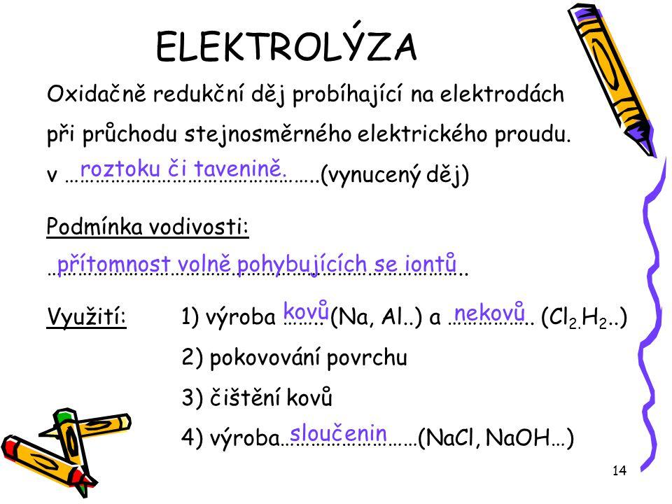 14 Využití: 1) výroba …….. (Na, Al..) a …………….. (Cl 2. H 2..) 2) pokovování povrchu 3) čištění kovů 4) výroba………………………(NaCl, NaOH…) ELEKTROLÝZA Oxidač
