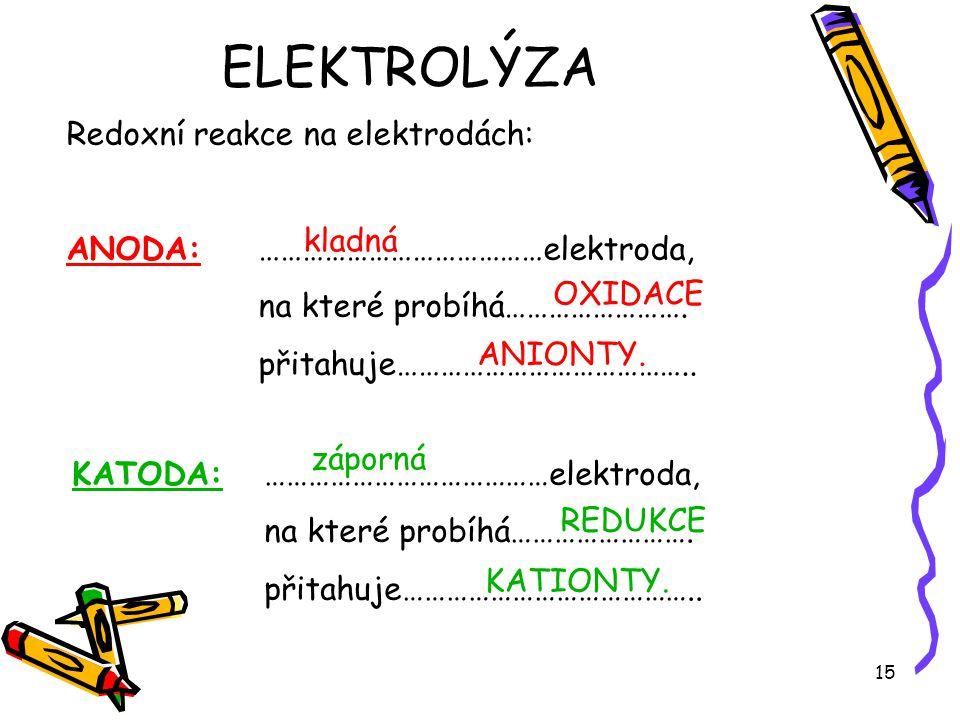 15 KATODA: …………………………………elektroda, na které probíhá……………………. přitahuje………………………………….. Redoxní reakce na elektrodách: ANODA: …………………………………elektroda, na