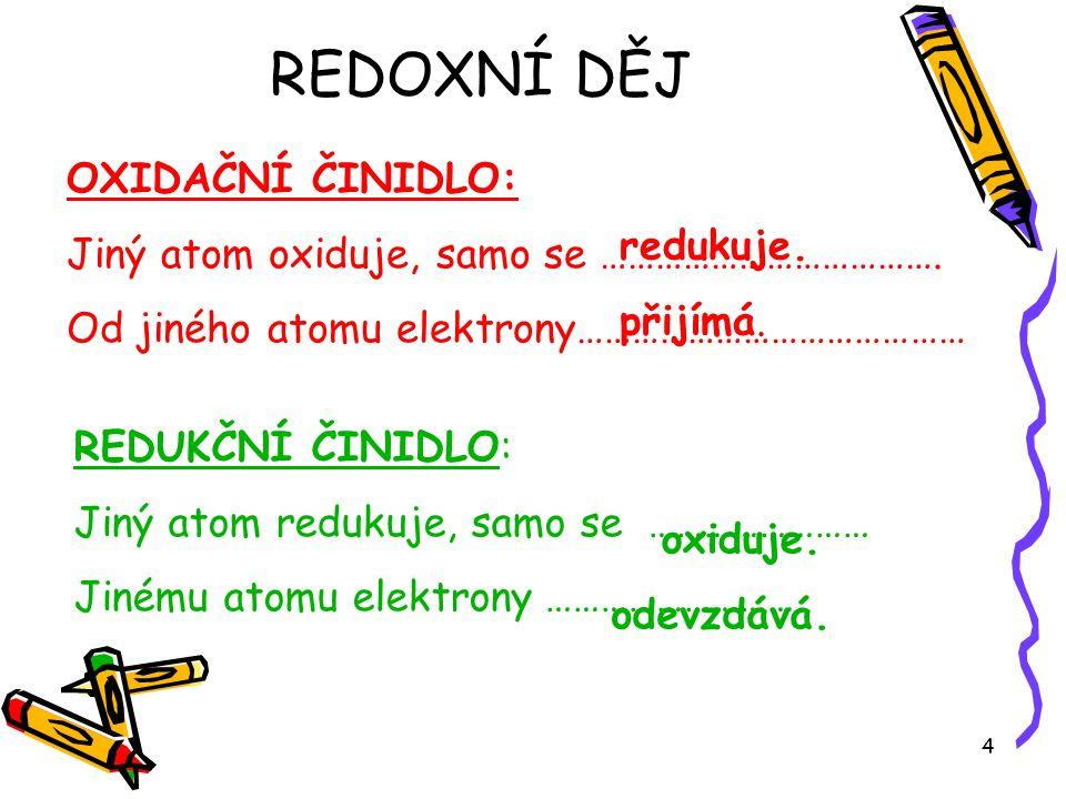 4 REDOXNÍ DĚJ OXIDAČNÍ ČINIDLO: Jiný atom oxiduje, samo se ………………………………. Od jiného atomu elektrony…………………………………… REDUKČNÍ ČINIDLO: Jiný atom redukuje,