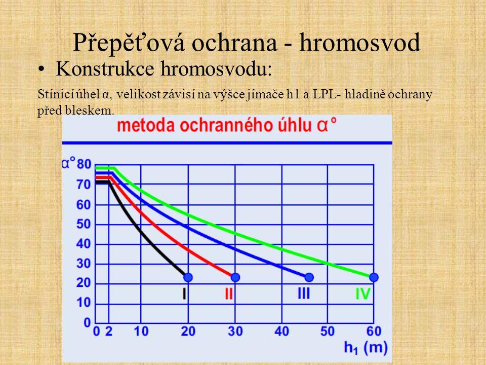 Přepěťová ochrana - hromosvod Konstrukce hromosvodu: Stínicí úhel α, velikost závisí na výšce jímače h1 a LPL- hladině ochrany před bleskem.