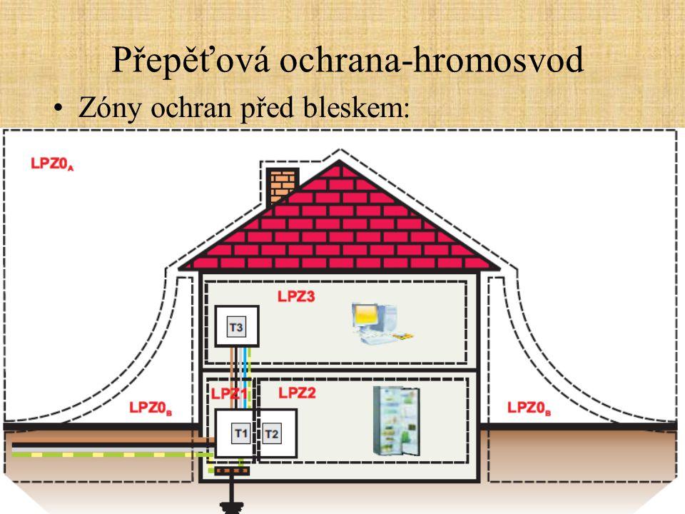 Přepěťová ochrana-hromosvod Zóny ochran před bleskem: