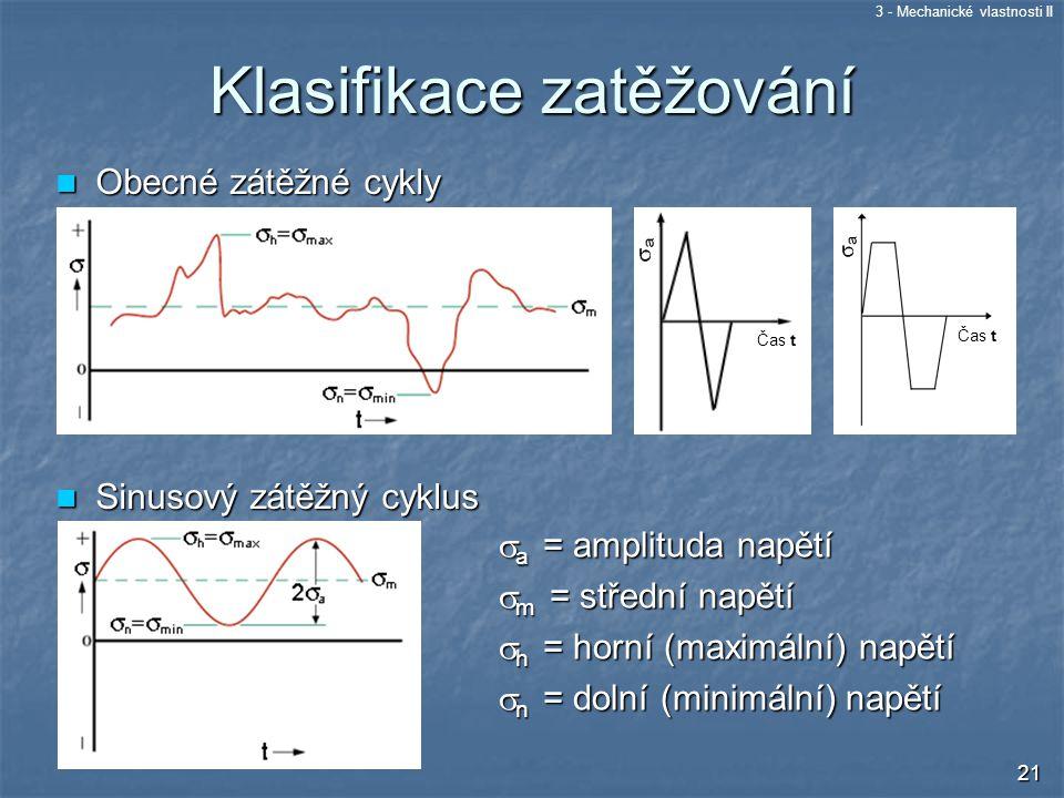 3 - Mechanické vlastnosti II 21 Klasifikace zatěžování Obecné zátěžné cykly Obecné zátěžné cykly Sinusový zátěžný cyklus Sinusový zátěžný cyklus  a =