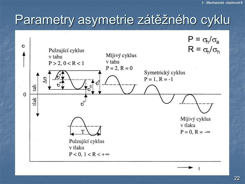 3 - Mechanické vlastnosti II 22 Parametry asymetrie zátěžného cyklu P =  h /  a R =  n /  h